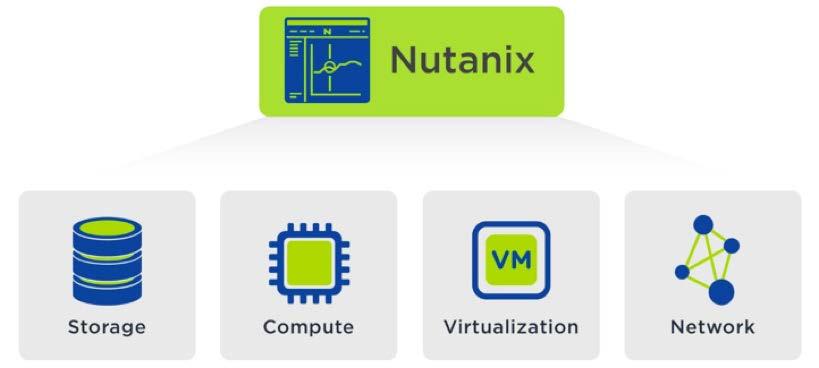 Nutanix_Datasheet1